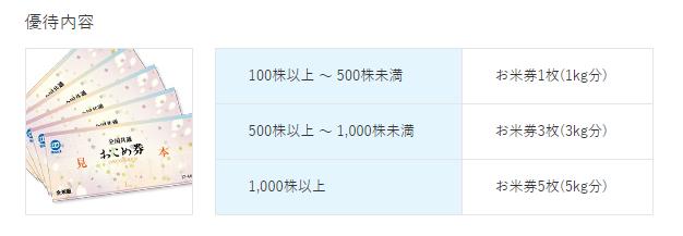 レーベン 株価 タカラ